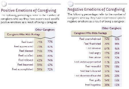 emotions_caregiving