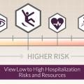 risk meter-120x120